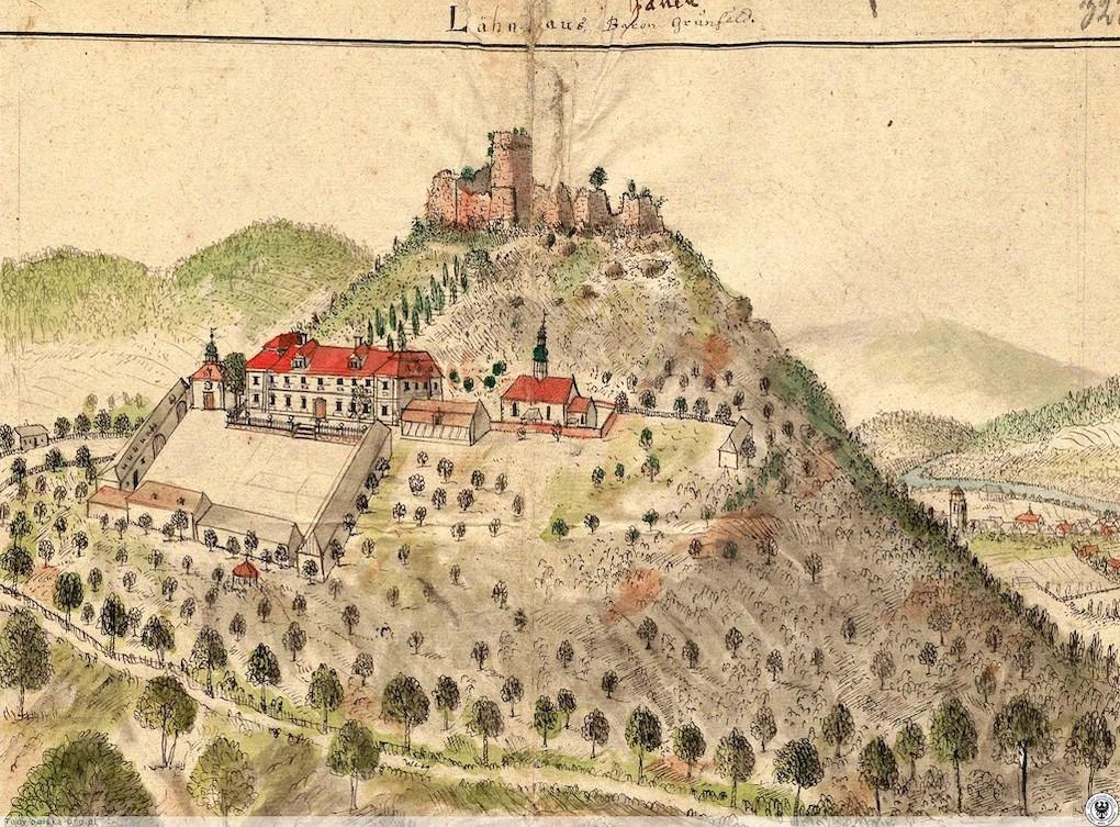 Zamek Lenno (Lähnhaus) na grafice Friedricha Bernharda Wernera z połowy XVIII wieku – Źródło: polska-org.pl